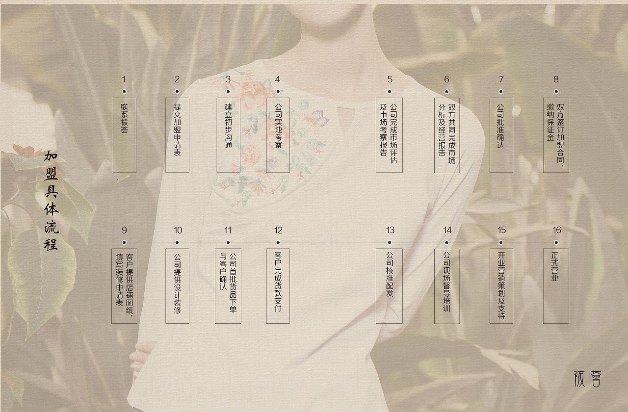 服装排版技巧_服装画册设计制作欣赏,十七个服装设计图册排版小技巧「平台 ...